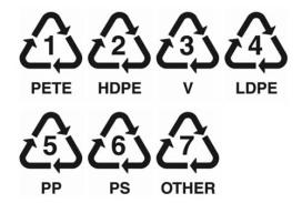 kode recycling